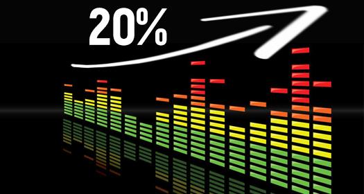Boom na polskim rynku fonograficznym